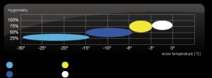 grafico-acelerador-molibdeno