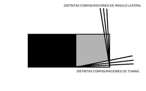 esquema-tuning