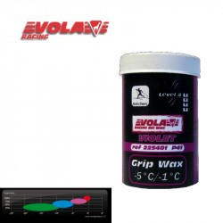 VOLA Grip Wax P41